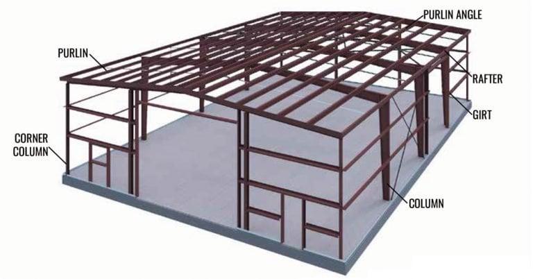Sunward Steel Building Framing