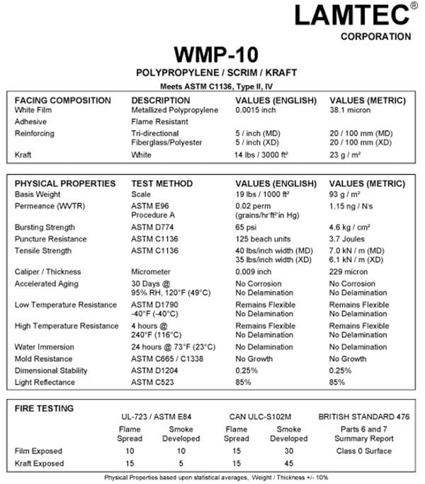 WMP 10 Facing Specification