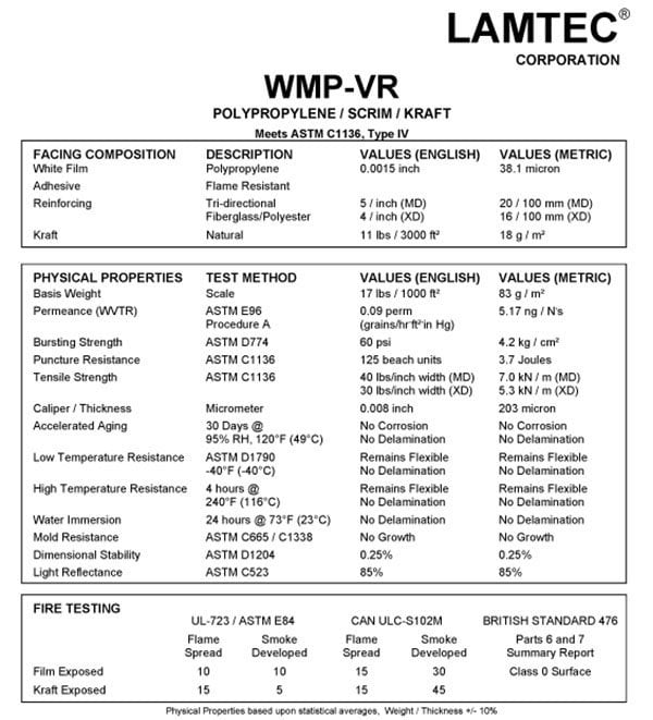 WMP VR Insulation Facing Specification