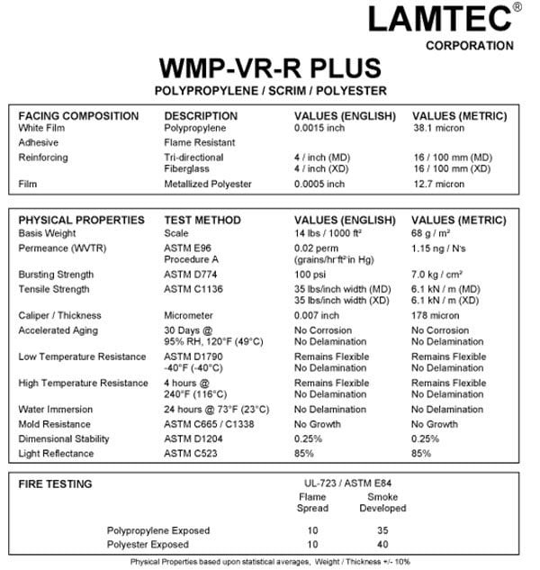 WMP VRR Plus Facing Specification